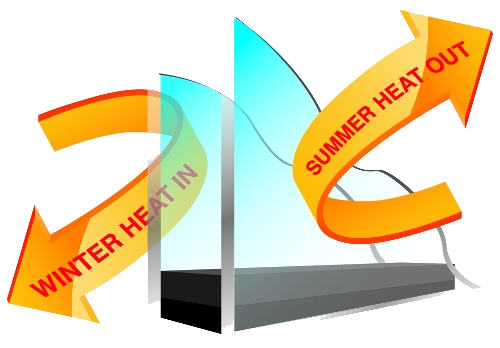 Window Replacement Offers For Summer